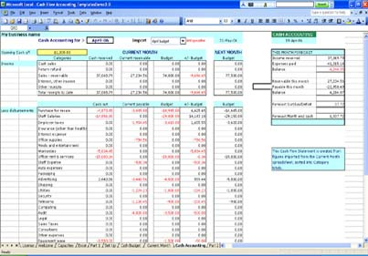 ms excel sample